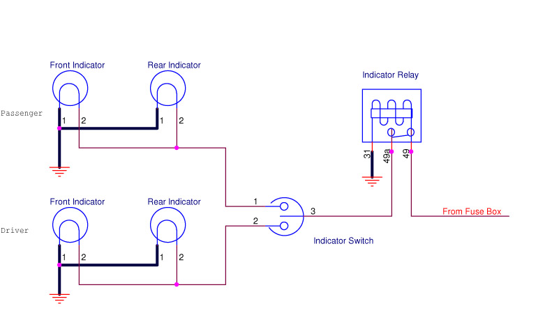 austin a30 rh loopybunny co uk wiring diagram for led indicators wiring diagram for flashing indicators