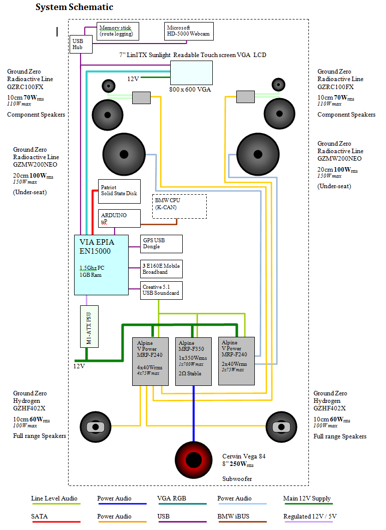 Schematic Large on Bmw I Fuse Box Wiring Part Diagrams X Location